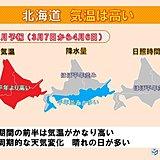 北海道 今後1か月とサクラ開花予想