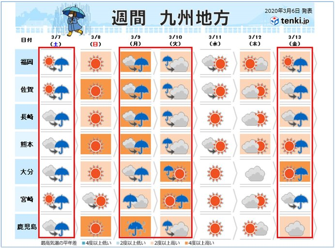 天気 3 予報 月