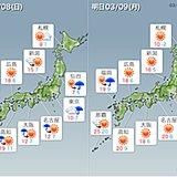 8日 広範囲で雨 関東周辺は冬の雨に