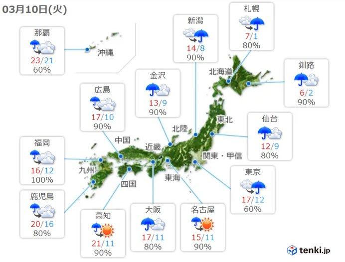 明日(10日)は雨でも気温は高め