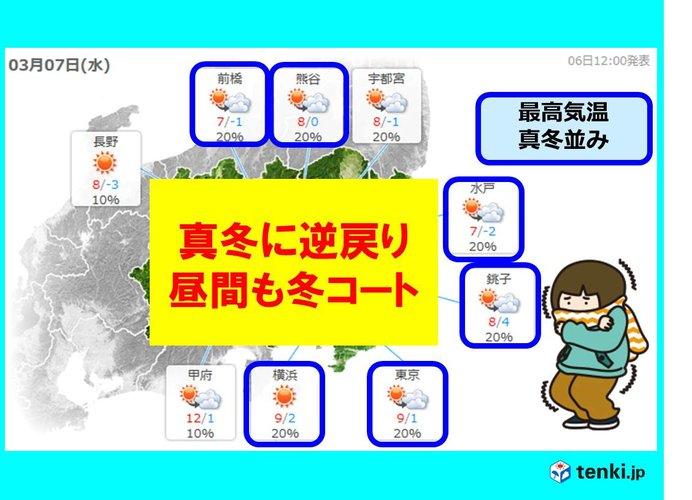 関東 冬コートいつまで 週末は春の嵐
