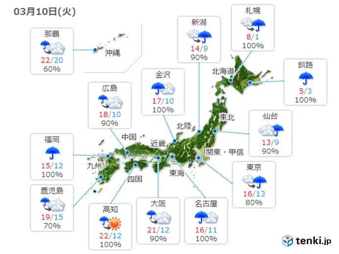 雨でも気温は4月並み