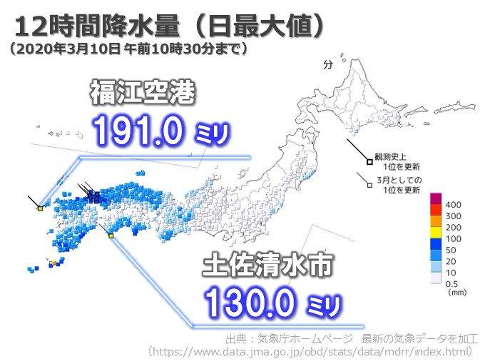 長崎や高知で3月としては記録的な雨に_画像