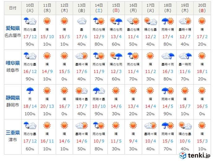 この先の東海地方の天気は?