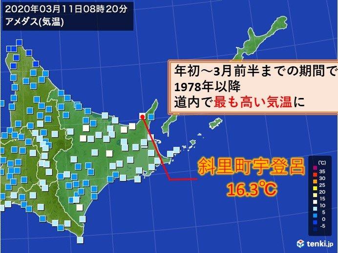 北海道 3月前半までで最も高い気温