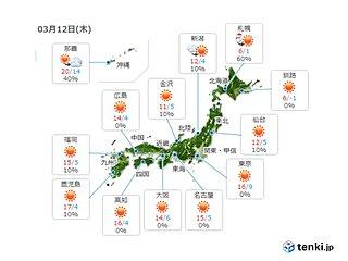 12日 桜のつぼみふくらむ暖かさ 花粉症対策を