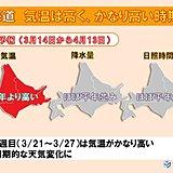 北海道 今後1か月の天候と桜開花予想
