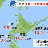 北海道 前半だけで3月1位の降水量に