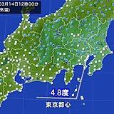 真冬並みの寒さ 東京都心の正午の気温4.8度