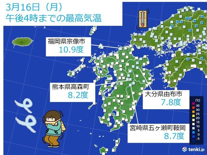 九州 寒の戻り あす以降は暖かくなる