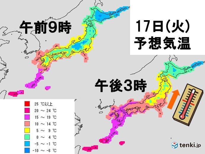 17日 朝と日中の気温差大きい 夜は寒気流入