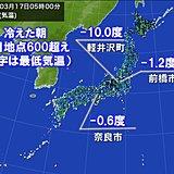 冬日地点 5週間ぶりに600超え 前橋や奈良も