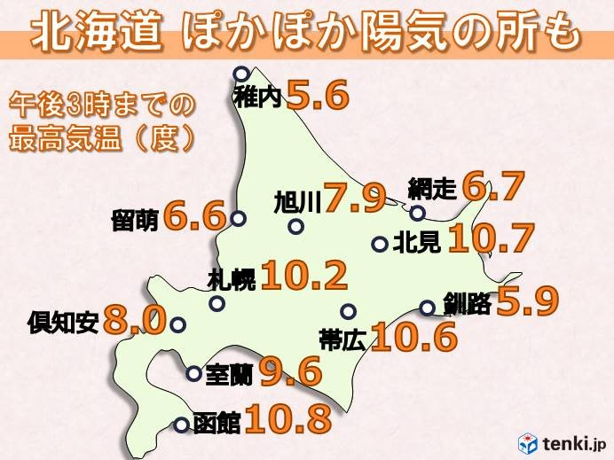 北海道 ぽかぽか陽気の所も 明日はさらに気温上昇