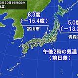 北陸を中心に前日より気温大幅ダウン