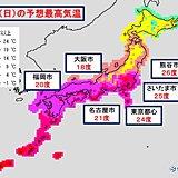 日曜は早くも関東で夏日!? でも月曜から寒の戻り