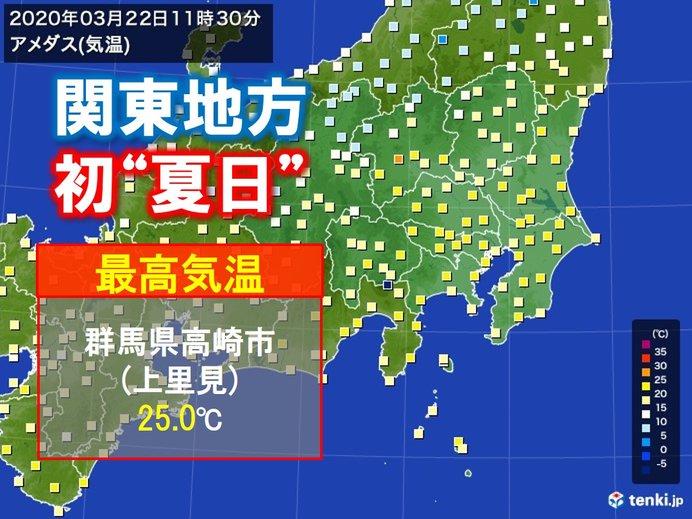 天気 予報 高崎