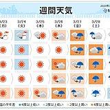 週間 気温変化大きい 金曜から広く雨 土砂降りも