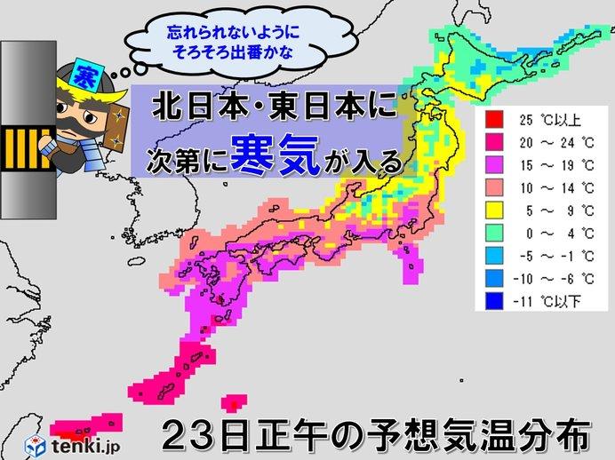 今日の天気 東京 時間ごと