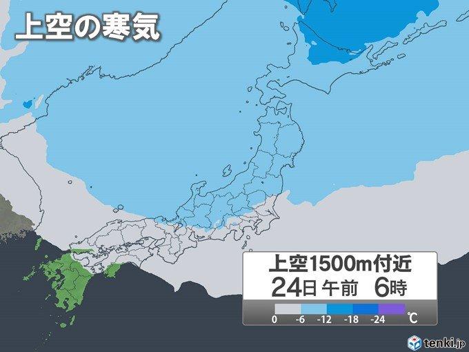 24日の朝 一時的に寒気が南下、ぐっと気温下がる
