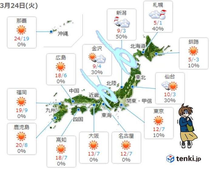 24日 冷えた朝 日中も多くの所できのうより寒く