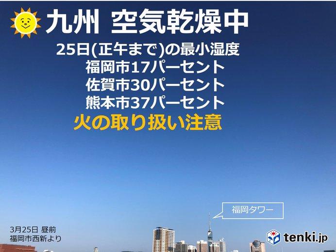 九州 空気乾燥中 湿度10パーセント台も