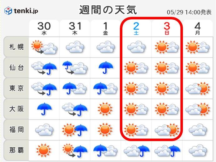 早い梅雨入りも、週末は貴重な「晴れ間」