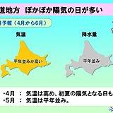 北海道の4月~6月 ぽかぽか陽気の日が多い