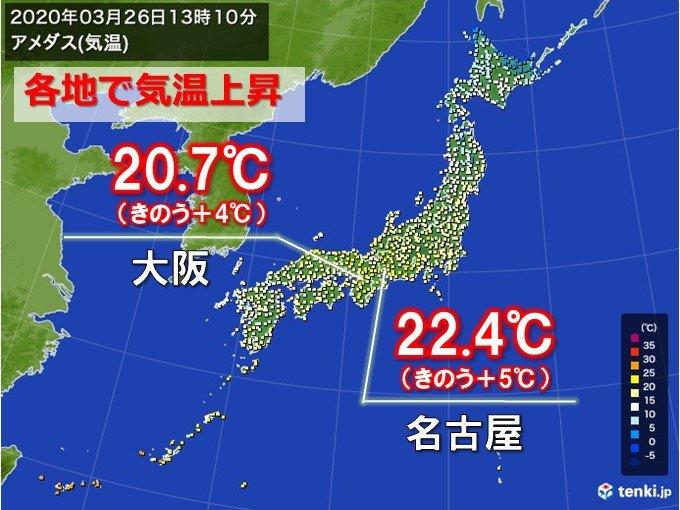 気温アップ 大阪1週間ぶり20℃超 金沢で桜開花