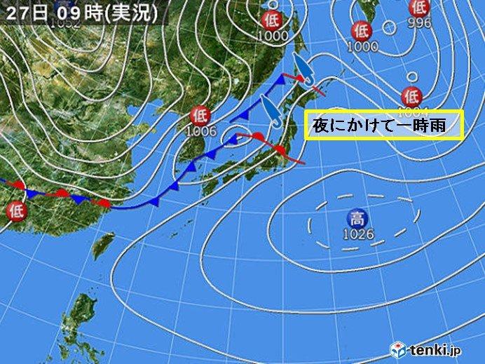 北海道 3月末〜4月初めは気温が上昇