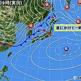 北海道 3月末~4月初めは気温が上昇