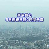 東京5日連続で日照2時間未満 春では4年ぶり