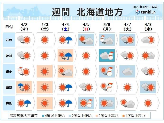 北海道 4月はまだ雪の日も