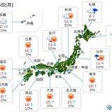 6日 関東は晴れて寒さ解消 北日本は雨や雪で雷も