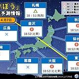 今夜「きぼう(ISS)」観測のチャンス 満月と一緒に夜空を楽しもう