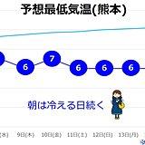 九州 朝は冷える日続く 農作物は遅霜注意