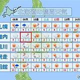 冷える北海道 今週また真冬日も?