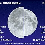 スーパームーン 今夜も関東から九州で楽しめる