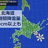 北海道 春から冬に逆戻り 大雪に注意