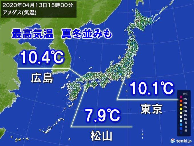 東京 最高 の 気温 今日 の