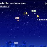 お家から眺めよう 月と木星が接近 土星や火星も 15日明け方