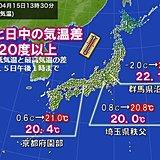 気温差20度以上 急激な寒暖差