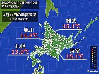 北海道2週間ぶりの暖かさに ようやく低温解消?
