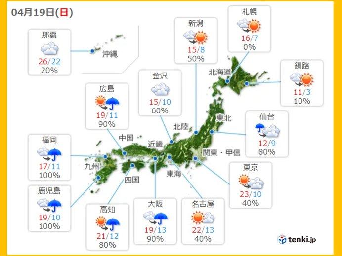 19日(日)の天気 北海道と関東甲信、東海 晴れる所が多い