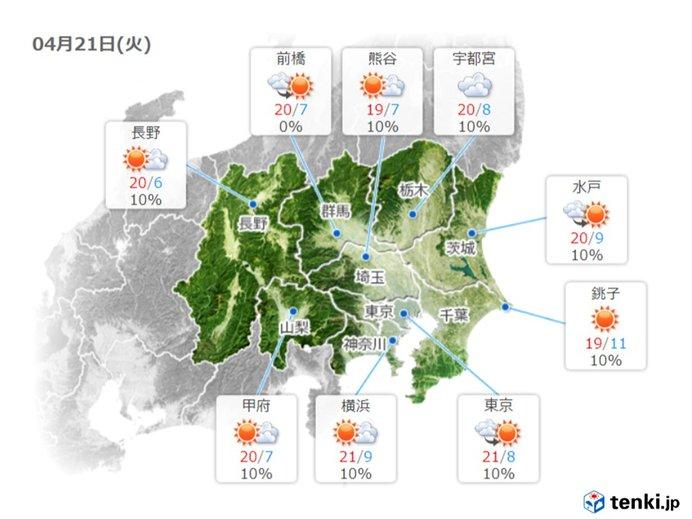 21日の関東 再び10度近く気温アップ