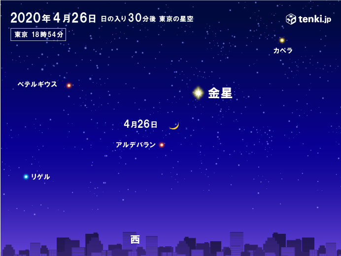 【4月25日〜27日】月が金星に接近