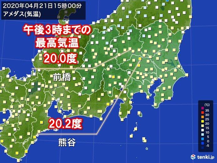 関東 ヒンヤリ解消 熊谷や前橋20度以上 昨日より大幅上昇