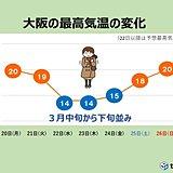 あす 東海から西は風が冷たい 寒さはいつまで?