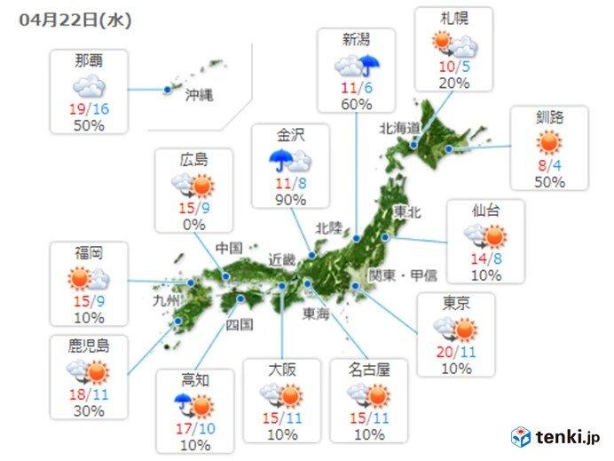 日本海側は大気の状態が不安定 関東も夜は雨の所も