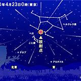 今夜は星に願いを 東の空「こと座流星群」ピーク