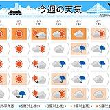 週間天気 そろそろ 広く長雨の季節に